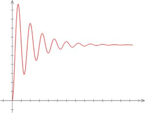 Deep Oscillation
